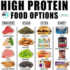 Must read nutrition summary to put together any meal nourishing. Read the totally informative nutrition pinned image number 8668980087 today. Best Protein, High Protein Recipes, Protein Foods, Healthy Recipes, Healthy Life, Healthy Eating, Healthy Weight, Muscle Food, Protein Sources