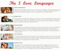 this is a great summary, and The Five Love Languages makes an even better book (for EVERYONE!)  which language do you speak?