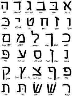 Lord's Prayer in Aramaic written by Deacon Yoaresh Beth
