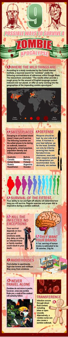 zombie infographic - survive the zombie apocalypse!