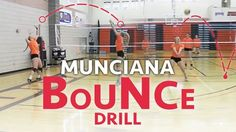 Gwen Egbert – Munciana Bounce, An Out-Of-System Practice Drill