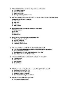 essay questions on the boy in the striped pyjamas Suggested essay topics and project ideas for the boy in the striped pyjamas part of a detailed lesson plan by bookragscom.