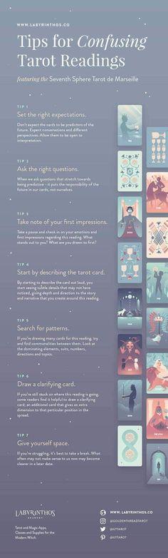 When a Tarot Reading Makes No Sense - How to Interpret a Confusing Tarot Reading. - - When a Tarot Reading Makes No Sense – How to Interpret a Confusing Tarot Reading Tips Full Infographic Tarot Card Spreads, Tarot Cards, Tarot Astrology, Oracle Tarot, Reading Tips, Tarot Card Meanings, Tarot Readers, Book Of Shadows, Tarot Decks