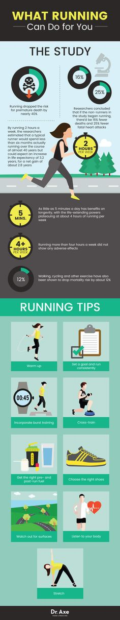 Can Running + Other Exercise Help You Live Longer? YES