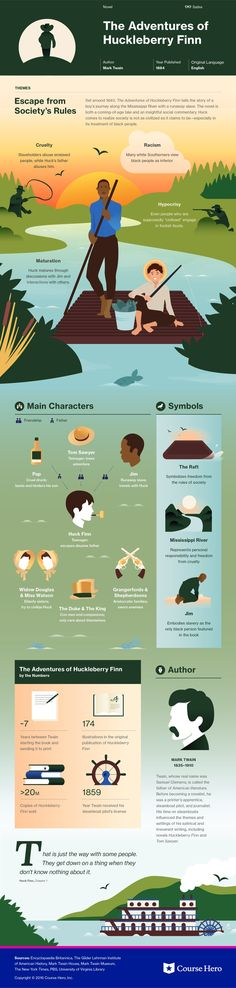 The Adventures of Huckleberry Finn Infographic | Course Hero