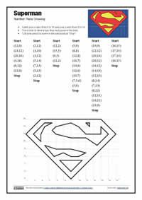 A number plane drawing worksheet for making the Superman logo. Included in the file (see below) is a page with a suitable coordinate grid. Junior High Math, Cartesian Coordinates, Coordinate Geometry, Learn To Sketch, Graphing Activities, Pythagorean Theorem, Math Strategies, Superman Logo, Math Concepts