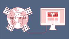 The Internet vs. the web vis Skillcrush