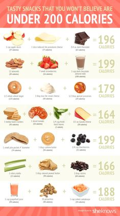1200 Calorie Meal Plan, 200 Calorie Workout, 300 Calorie Dinner, Low Cal Dinner, Healthy Meal Prep, Eating Healthy, How To Eat Healthy, Healthy Filling Snacks, Healthy Diet Plans