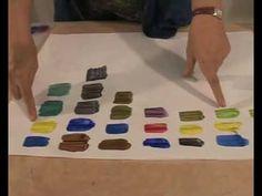 Cours de dessin - Isabelle Labat - Les couleurs - YouTube