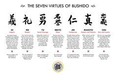 Bushido - Way of the Warrior.  A Code of Life Conduct (katana is optional, but not required)