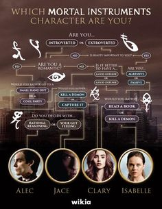 Which Mortal Instruments Character are YOU