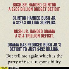 Facts are stubborn things and they don't lie. Republicans are not fiscally responsible.