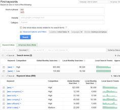 3 Free SEO Tools for Identifying Target Keywords: Google Adwords Keyword Tool; Google Analytics; Rank Checker;