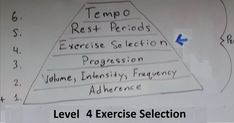 Muscle and Strength Training Pyramid Level 4 Exercise Selection - Watch Video - Sports Ideas Weight Training, Weight Lifting, Strength Training For Runners, Intro Youtube, 20 Minute Workout, Fitness Nutrition, Powerlifting, Physical Fitness, The Selection