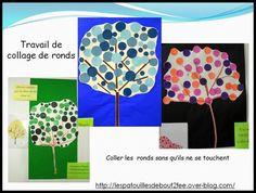 A la manière de Angela VANDENBOGAARD School Art Projects, Art School, Art Montessori, Petite Section, Atelier D Art, Ecole Art, Paul Klee, Autumn Art, Preschool Art