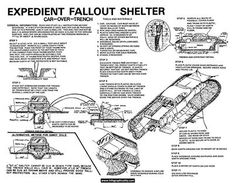 emergency fall out shelter with your car and a trench