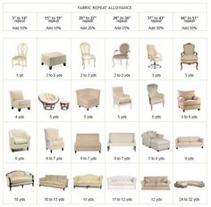 Superbe Furniture Yardage Chart | Will Require More Yardage Than A Solid Or Non Matched  Print. The Chart .