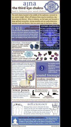 Chakra and Essential Oils Tips And Techniques For Cute animals Ayurveda, Chakra Balancing Meditation, 3rd Eye Chakra, Les Chakras, Chakra Affirmations, Chakra System, Chakra Healing, Chakra Cleanse, Spiritual Connection