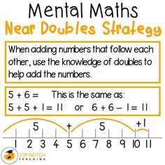 The mental maths strategy of near doubles is useful to use when adding two…