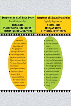 Adhd Odd, Adhd And Autism, Aspergers Autism, Autism Parenting, Brain Health, Kids Health, Mental Health, Adhd Brain, Brain Gym