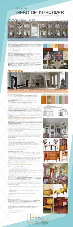 Infografía de la #Historia del #DiseñodeInteriores parte II, estilos Rococó, Luis XV, y Neoclásico en #Decoración. Por Ana Utrilla. Info@anautrilla.com