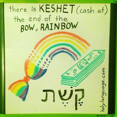 Fun Hebrew Art for #rainbow ✡ Hebrew Bites with Jonathan!  Shalom, I'm Jonathan, a volunteer with Holy Language Institute. I'm always looking for more ways to learn #Hebrew even when it is bite sized. ♥ I hope you'll also join me at http://www.holylanguage.com for more Hebrew learning experiences!