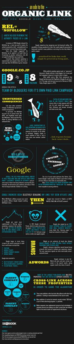 Search Engine Optmization Infographics. This is pretty awesome :) You can find even more useful SEO info (on-page SEO and off-page SEO) here: http://theinternetmarketingtool.org/  Be the master of Google!
