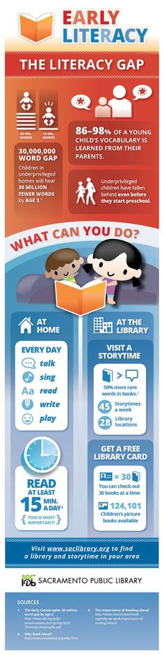 What is early literacy and why it's important (infographic)