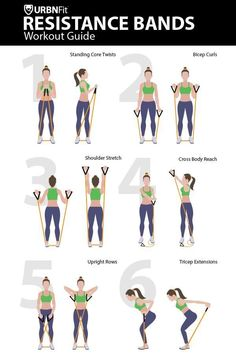 The Ultimate Resistance Band Workout-Handbuch Komplettes Handbu. - The Ultimate Resistance Band Workout-Handbuch Komplettes Handbuch herunterladen Wa - Fitness Workouts, Easy Workouts, Fitness Motivation, Workout Routines, Butt Workouts, Kettlebell Arm Workout, Weekly Gym Workouts, Trx Workouts For Women, Tricep Workout Women