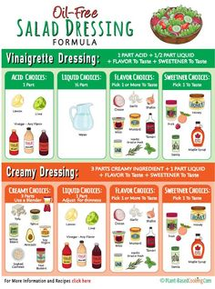 How to Make Oil-Free Salad Dressings Oil-Free Salad Dressing Formula. Expand your salad dressing options! The post How to Make Oil-Free Salad Dressings appeared first on Gesundheit. Plant Based Whole Foods, Plant Based Eating, Plant Based Diet, Plant Based Recipes, Oil Free Salad Dressing, Fat Free Salad Dressing Recipe, Vinaigrette Dressing, Salad Dressing Recipes, Whole Food Recipes