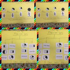 Here's a nice thinking map for ordering fractions on a number line.