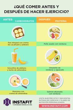 """""""No cometas el error de hacer ejercicio sin desayunar. A continuación te presentamos las recomendaciones del desayuno ligero. Vía: vida.instafit.com """""""