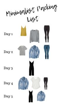 How to Pack like a Minimalist - Zero Waste Nerd - Jeannette G. - How to Pack like a Minimalist - Zero Waste Nerd How to Pack like a Minimalist - Zero Waste Nerd - Weekend Packing List, Packing Tips For Travel, Travel Ideas, Packing Checklist, Weekend Trip Outfits, Vegas Packing, Carry On Packing, College Packing, Suitcase Packing