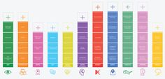The Periodic Table Of How Kids Play | Co.Design | business + design