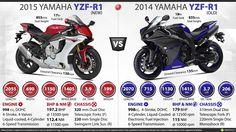 New Yamaha vs. Old Yamaha R15 Yamaha, Yamaha Yzf R1, R1 2014, Bike Prices, Bike Stickers, Motorcycle Tips, Hot Bikes, Super Bikes, Super Sport