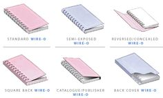 Wire / Binding - different types named