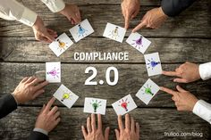 #Compliance 2.0: #CorporateCulture and Technology