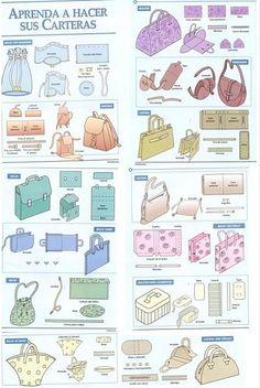 Patrones de bolsos                                                                                                                                                      Más