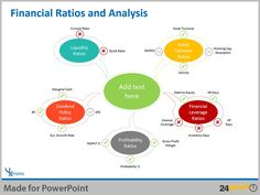 How to Create Effective Financial PowerPoint Presentations