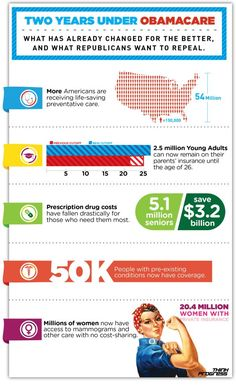 Health care reform...it appears to be working.