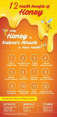 #honey #benefitsOfHoney #RawHoney #WeightLoss