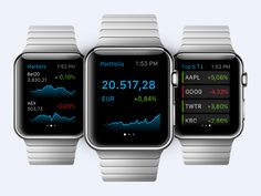 Apple Watch trading app by Dennis Covent for iCapps