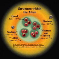 http://isolmyrrha.sckcen.be/en/Applications/Atomic_physics
