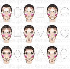 ¿Habéis oído hablar del face contouring? Yo lo he descubierto hace poco por casualidad en una de mis sesiones interminables en Pinterest, ya que en algunas de mis búsquedas aparecían de vez en cuando rostros femeninos maquillados con gran cantidad de corrector e iluminador de distintos tonos. Elle UK Al parecer se trata de una técnica de […]