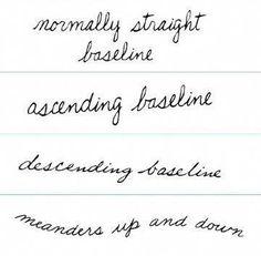 handwriting analysis letter f