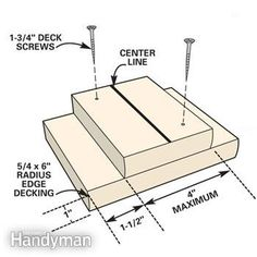 7 Deck Building Tips - Step by Step: The Family Handyman Deck Building Plans, Building Stairs, Deck Plans, Deck Stairs, Deck Railings, Baluster Spacing, The Family Handyman, Garage Atelier, Handyman Magazine