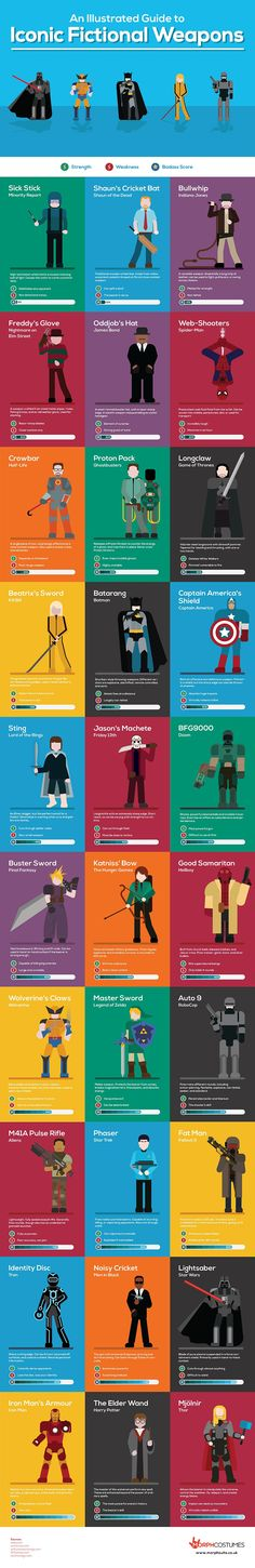 Infographic: Illustrated Guide to Iconic Fictional Weapons Pop Marvel, Geek Culture, Pop Culture, Wolverine, Geeks, Arte Nerd, Dc Movies, Geek Out, Sci Fi Fantasy