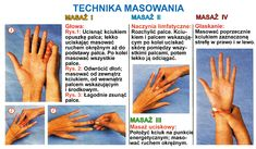 Akupresura dłoni - usuwanie bólu Reflexology, Tai Chi, Natural Cures, The Cure, Health, Hands, Simple Lines, Health Care, Salud