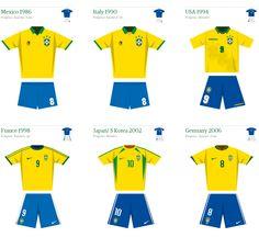 Todos uniformes do Brasil de todas as Copas - Assuntos Criativos