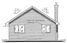 Plan No.135244 House Plans by WestHomePlanners.com